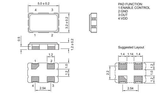 TXC晶振,ACZ-32.768KBE-T晶振,ACZ晶振,工业级OSC晶振