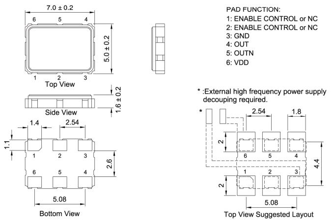 TXC晶振,BS-106.250MBC-T晶振,BS晶振,差分有源晶振